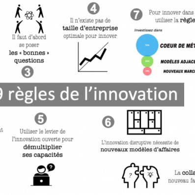 9 règles de l'innovation